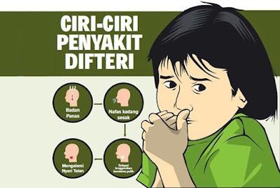 http://www.titik-pijat.com/2018/01/antibiotik-untuk-difteri.html