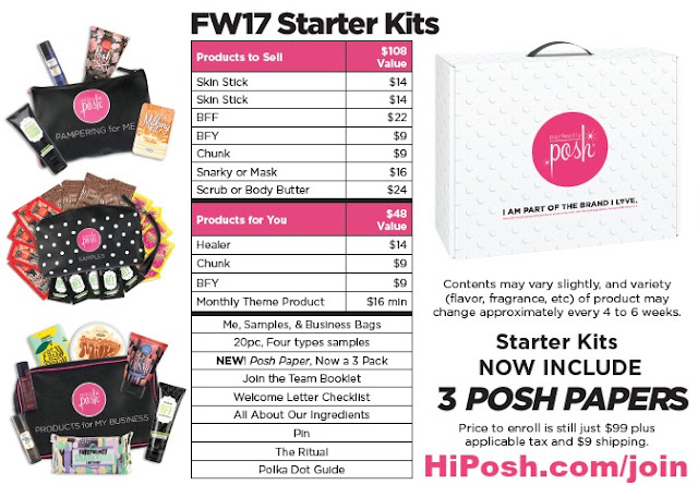 Perfectly Posh Starter Kit