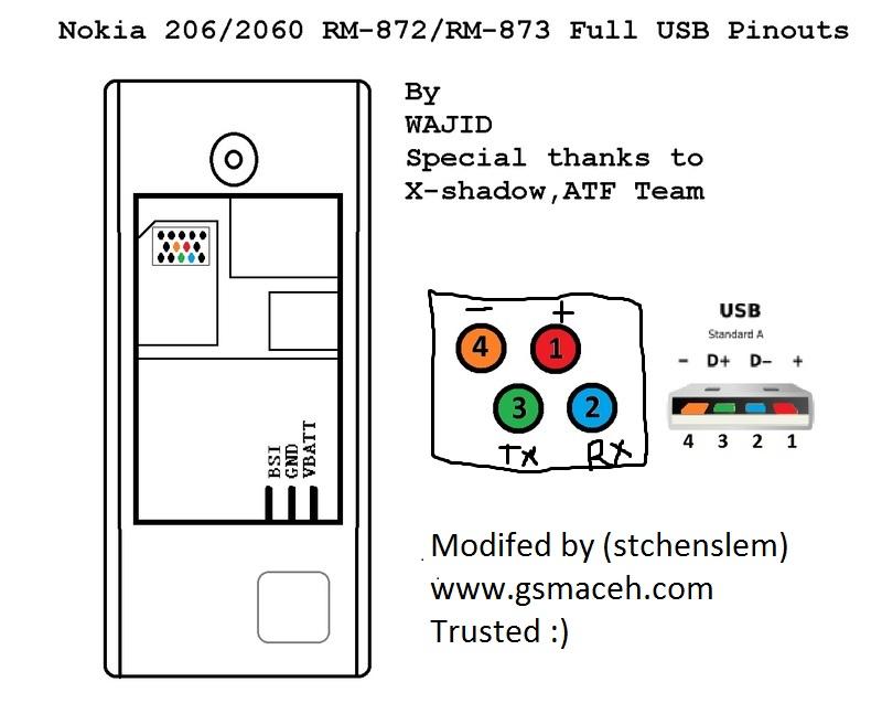 Pinout Nokia 206 With Usb Mode Gsmaceh Com Mobile