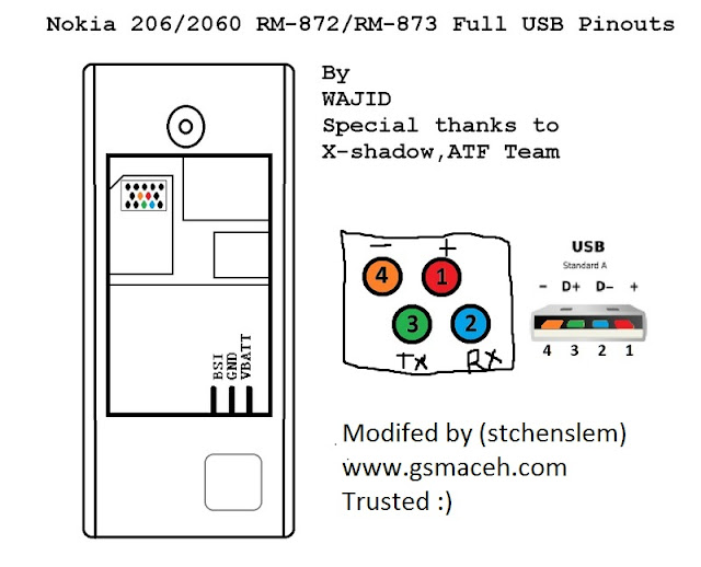 http://www.gsmaceh.com/2013/06/nokia-206-pinout.html