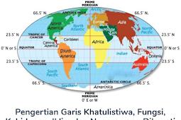 Garis Khatulistiwa Beserta Pengertian, Fungsi, Kehidupan, Iklim Dan Negara yang Dilewati Garis Khatulistiwa Terlengkap