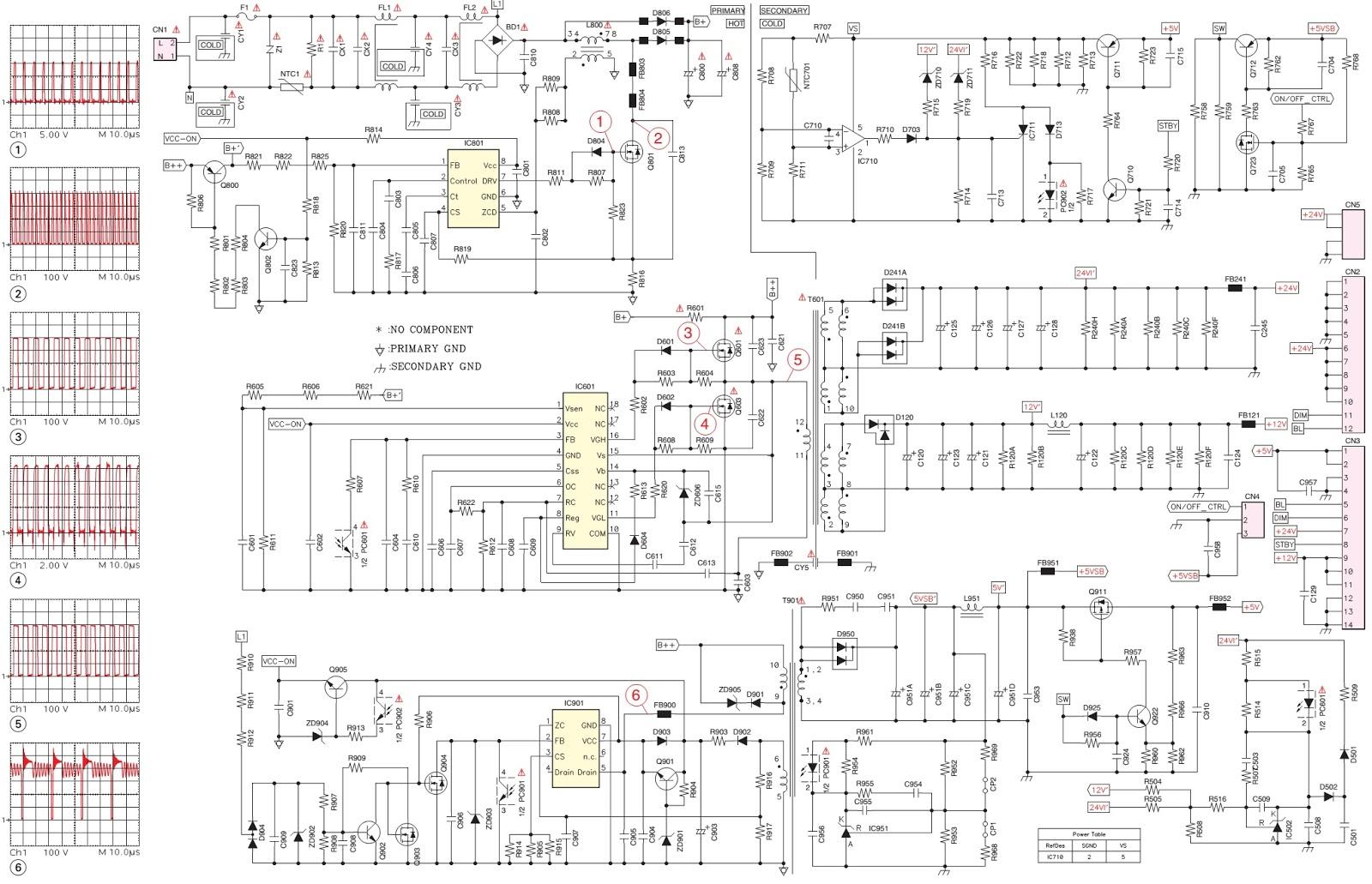 Master Electronics Repair    Grundig 32vle801 Dvb