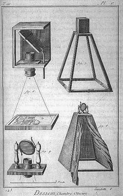 ilustracion de la camara oscura
