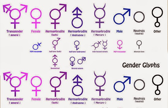 What is going on with this chart?, page 1