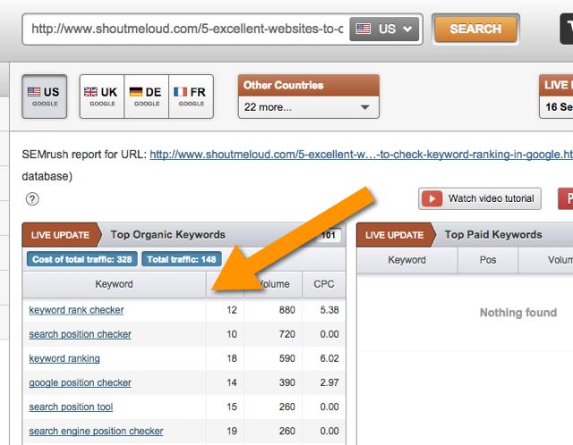 keyword-ranking-in-google