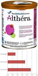 Nestle ALTHERA pareri lapte praf sugari cu alergie