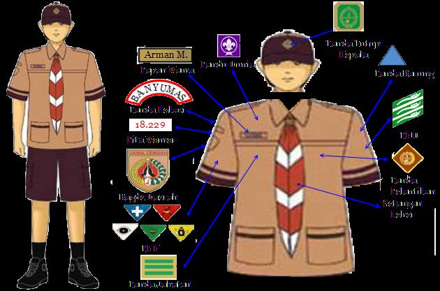 atribut seragam pramuka artikel lengkap
