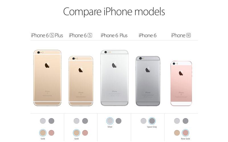 Iphone 5s Diam Diam Di Hentikan Oleh Apple - Harga HP Android Indonesia a183173b3b