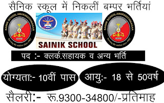 Sainik School Chhingchhip Clerk, Assistant Master Recruitment 2017