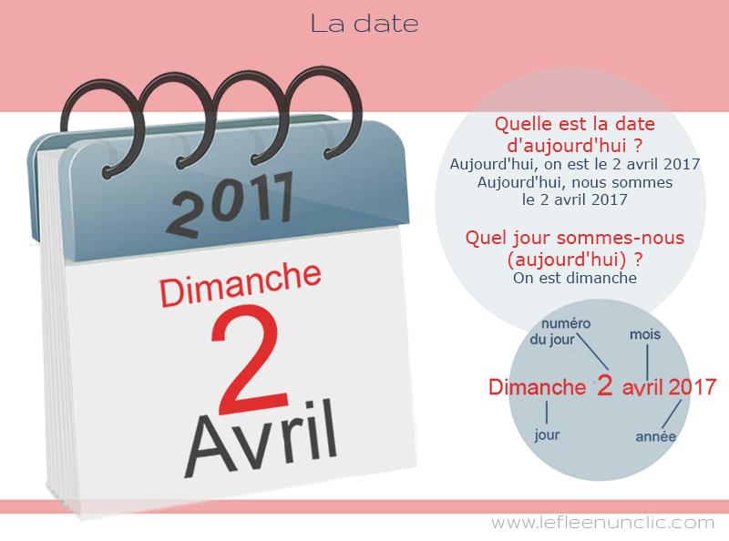 Les chiffres, la date et les nombres ordinaux en français