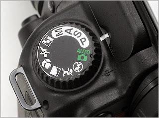 شرح اوضاع التصوير الفوتوغرافي