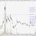 Stock To Watch Today - PPHB (8273) & HOMERIZ (5160)