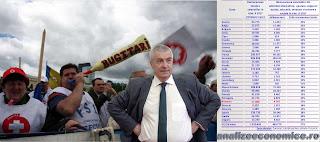 În ciuda faptului că avem cei mai puțini bugetari din UE, Tăriceanu preia retorica lui Boc și Băsescu