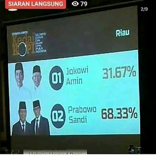 Bukti - Bukti bahwa Prabowo dan Sandi Menang Telak