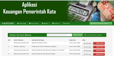 php, mysql, aplikasi keuangan, script keunagan dengan php