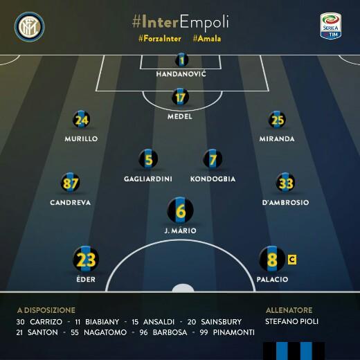 Formazione ufficiale di Inter-Empoli