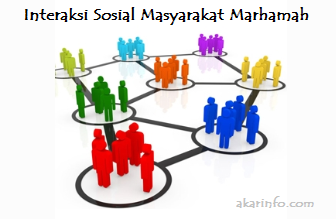 Akar Info - Mewujudkan Masyarakat Marhamah Dari Konsep Keluarga Sakinah
