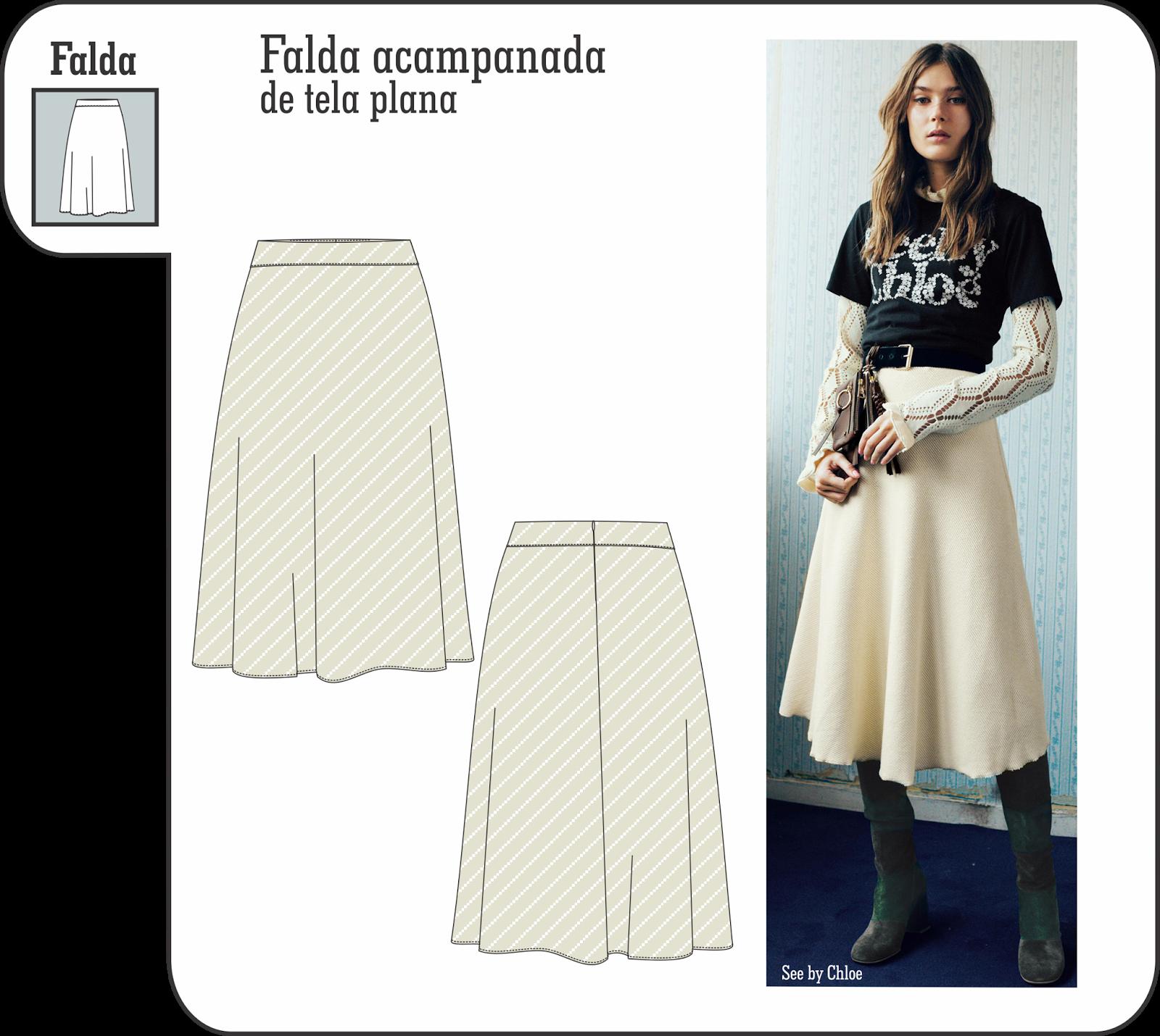 e14ff7bdf Moda y Diseño: Confección de prendas simples, punto de partida de ...