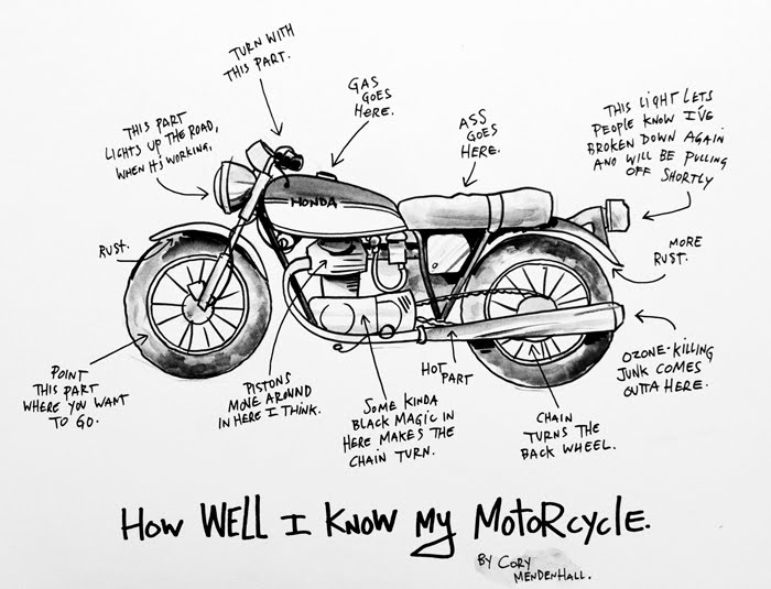 Honda CB360 DrawingDiagram