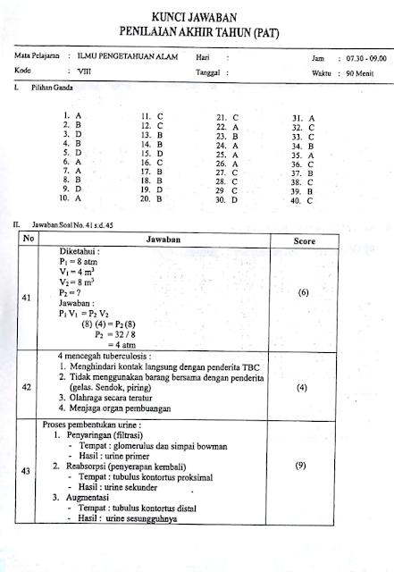 Soal dan Kunci Jawaban Latihan Soal PAT IPA Kelas  LATIHAN SOAL PAT IPA KELAS 8 Sekolah Menengah Pertama MTS KURIKULUM 2013