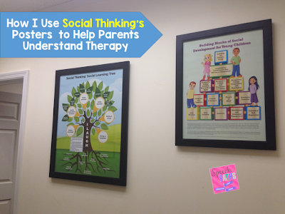 Visuals to Help Parents Understand Social Skills Therapy