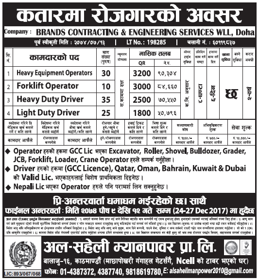 Jobs in Qatar for Nepali, Salary Rs 90,304