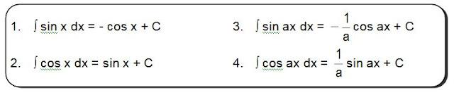 Rumus integral fungsi trigonometri