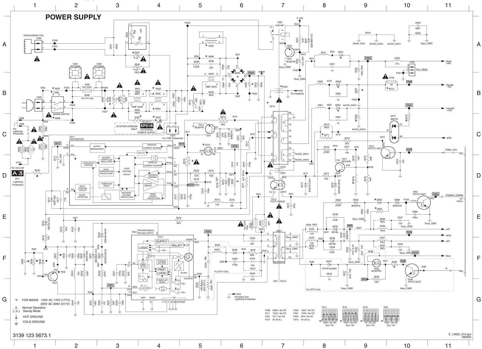 philips 25ht3312-93r  u2013 tv-dvd combo  u2013 smps circuit diagram and working principle