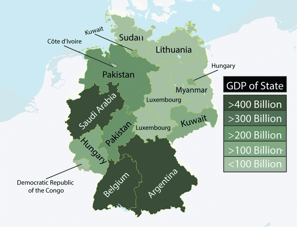 States of Germany as Countries with Similar GDPs