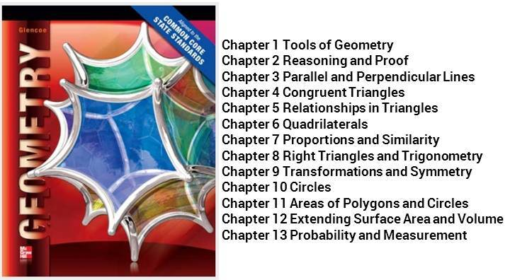 The Math Magazine Glencoe Geometry Common Core Ccss Unit