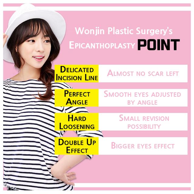 Korean Celebrities Eye Plastic Surgery Is My Choice