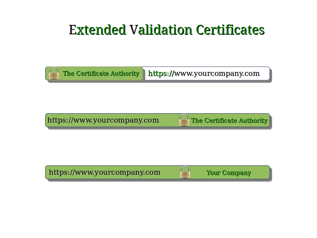 Computer security and pgp what is ev certificate or extended what is ev certificate or extended validation certificate 1betcityfo Image collections