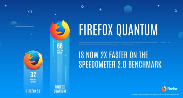 متصفح فيَرفُوكس كوانتُم Firefox Quantum