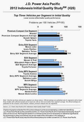 9 Kelemahan Suzuki Ertiga versi Pengguna - Dealer Toyota
