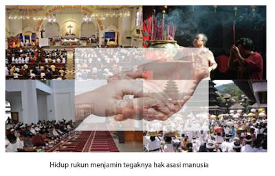 Hak Asasi Manusia dalam Nilai Praksis Sila-Sila Pancasila