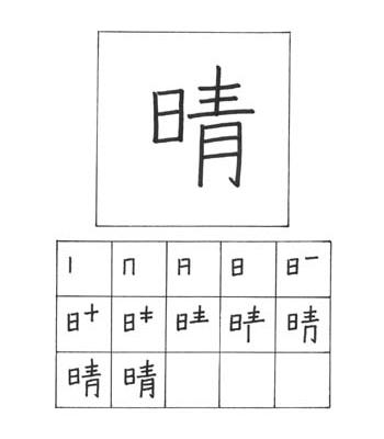 kanji cuaca cerah