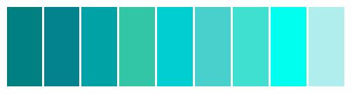 Muevete Con La Infertilidad Por Que El Color Turquesa - Cual-es-el-color-turquesa