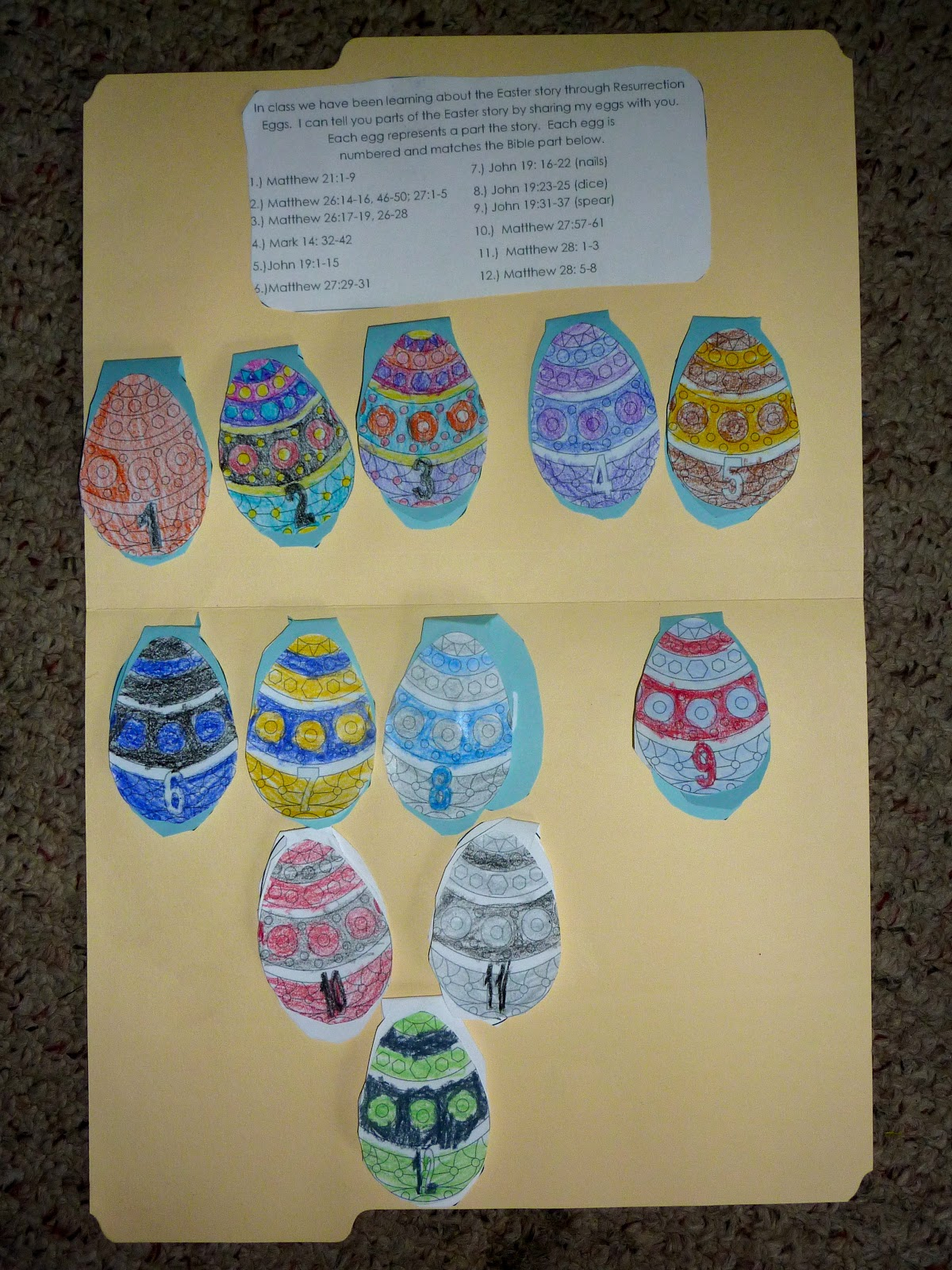 Fun Ways To Teach Kids The Real Meaning Of Easter