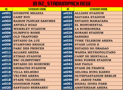 PES 2017 AZ StadiumPack AIO by AZ Mods ( 42 Stadiums )