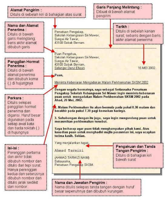 Contoh Surat Rasmi Permohonan Pertukaran Sekolah - Rasmi X