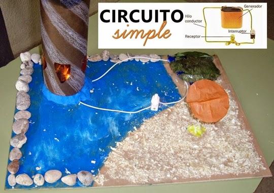 circuito-electrico-simple