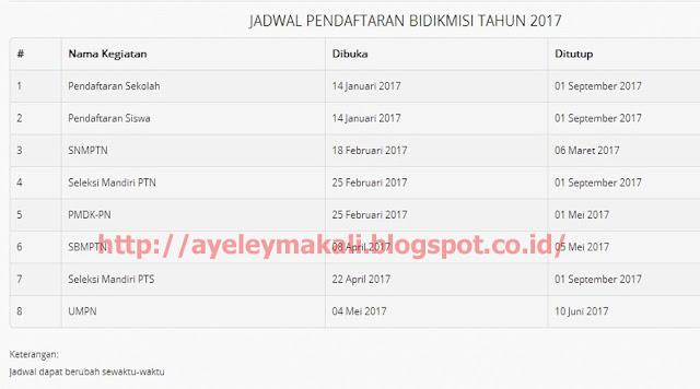 http://ayeleymakali.blogspot.co.id/2017/01/informasi-pendaftaran-bidikmisi-tahun.html