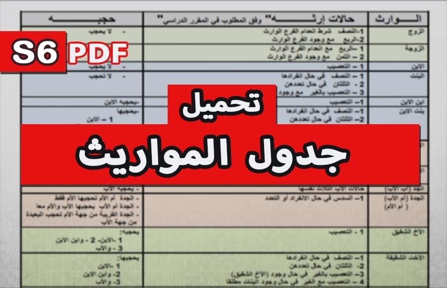تحميل جدول المواريث Pdf مادة المواريث طلبة أونلاين