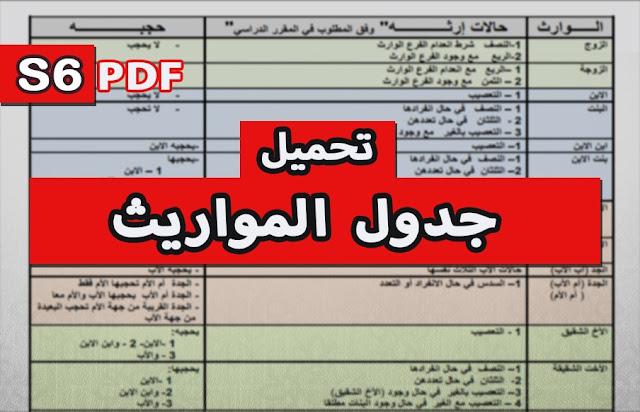 تحميل جدول المواريث PDF - مادة المواريث