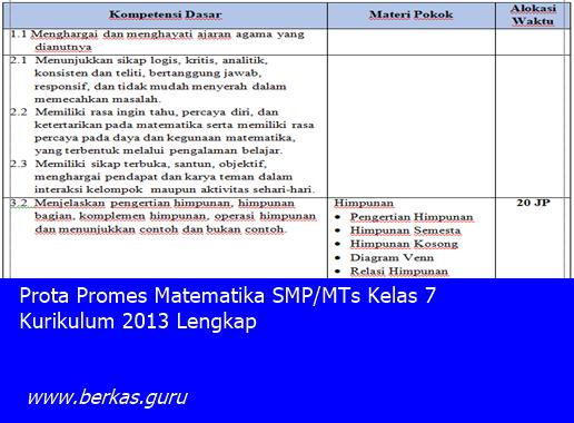 Prota Promes Matematika SMP/MTs Kelas 7 Kurikulum 2013 Lengkap