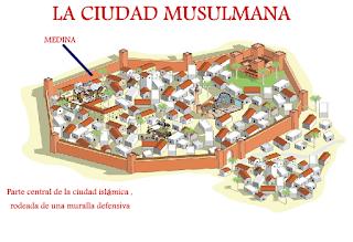 http://profesorfrancisco.wikispaces.com/file/view/ciudadmusulmana.swf/318498848/ciudadmusulmana.swf