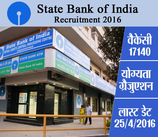 SBI Clerk Syllabus 2016 SBI Clerk Junior Associates Syllabus PDF