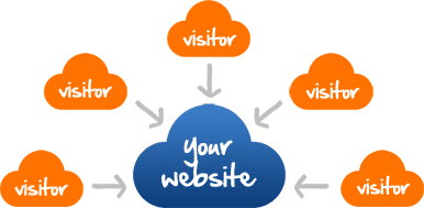 How to increase your new blog web traffic?