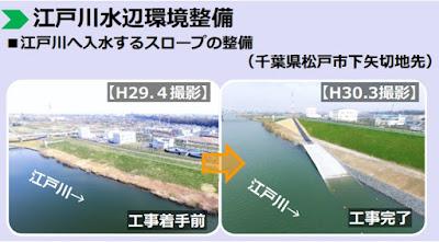 江戸川に入水するスロープの整備