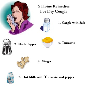 Home Remedies For Dry Cough Due To Allergies